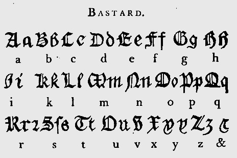 Lateinisches Alphabet in Bastarda, aus: Edmund Fry, 1799 [Public domain], via Wikimedia Commons