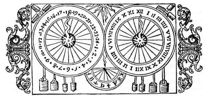 Astronomische Kalenderuhr (Abb.) aus Uppsala (Schweden)