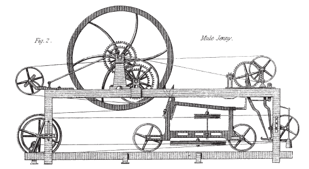 Spinning Mule