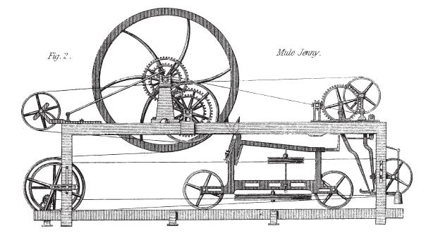 Spinning Mule - Baumwollspinnerei