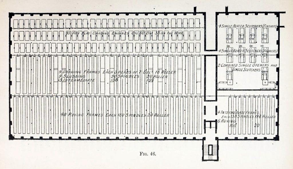 Baumwollfabrik - Geschichte der Baumwollspinnerei
