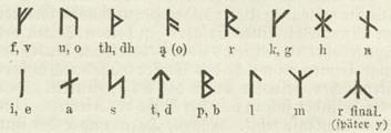 nordische Runen